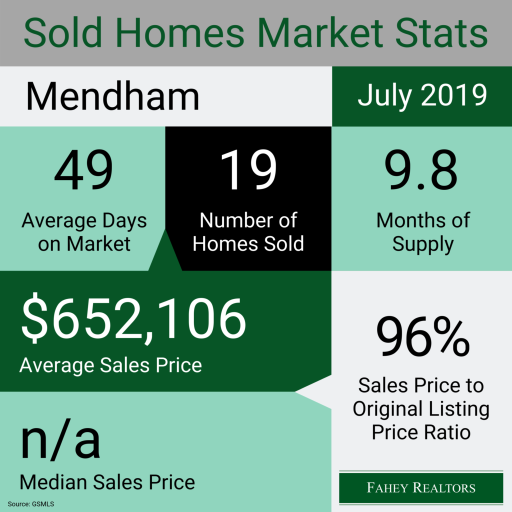 mendham-nj-real-estate-market-statistics-july-2019